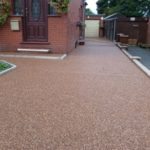 Resin Driveways Costs